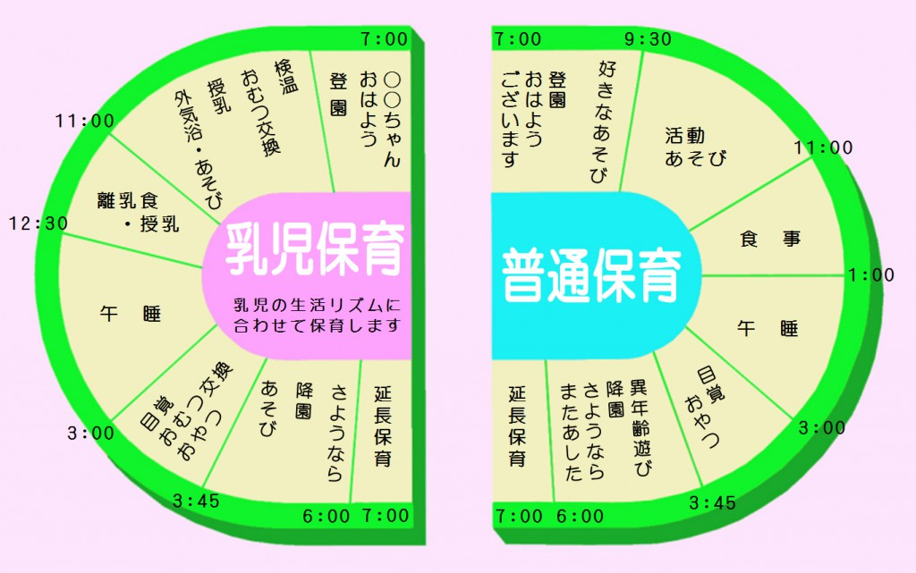 ☆たんぽぽ保育園デイリープログラム(完成版・枠無)